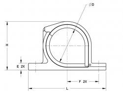 Profile diagram